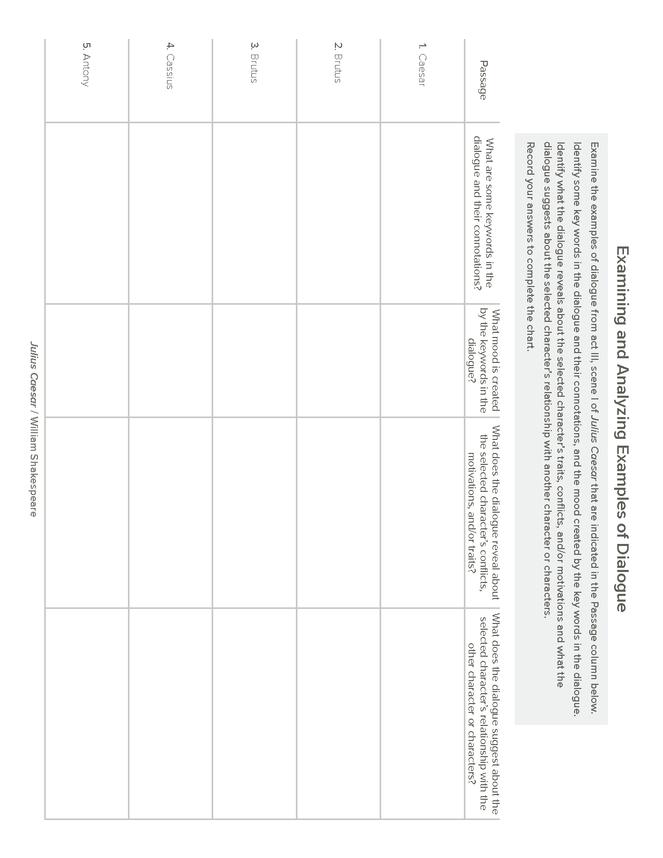 Julius Caesar Act Iii Scene I Dialogue Analysis Activity Worksheet